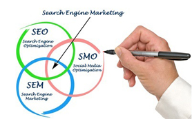 Social Media Marketing - SEO e SEM Pyco